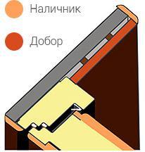 dobor-img-3.jpg